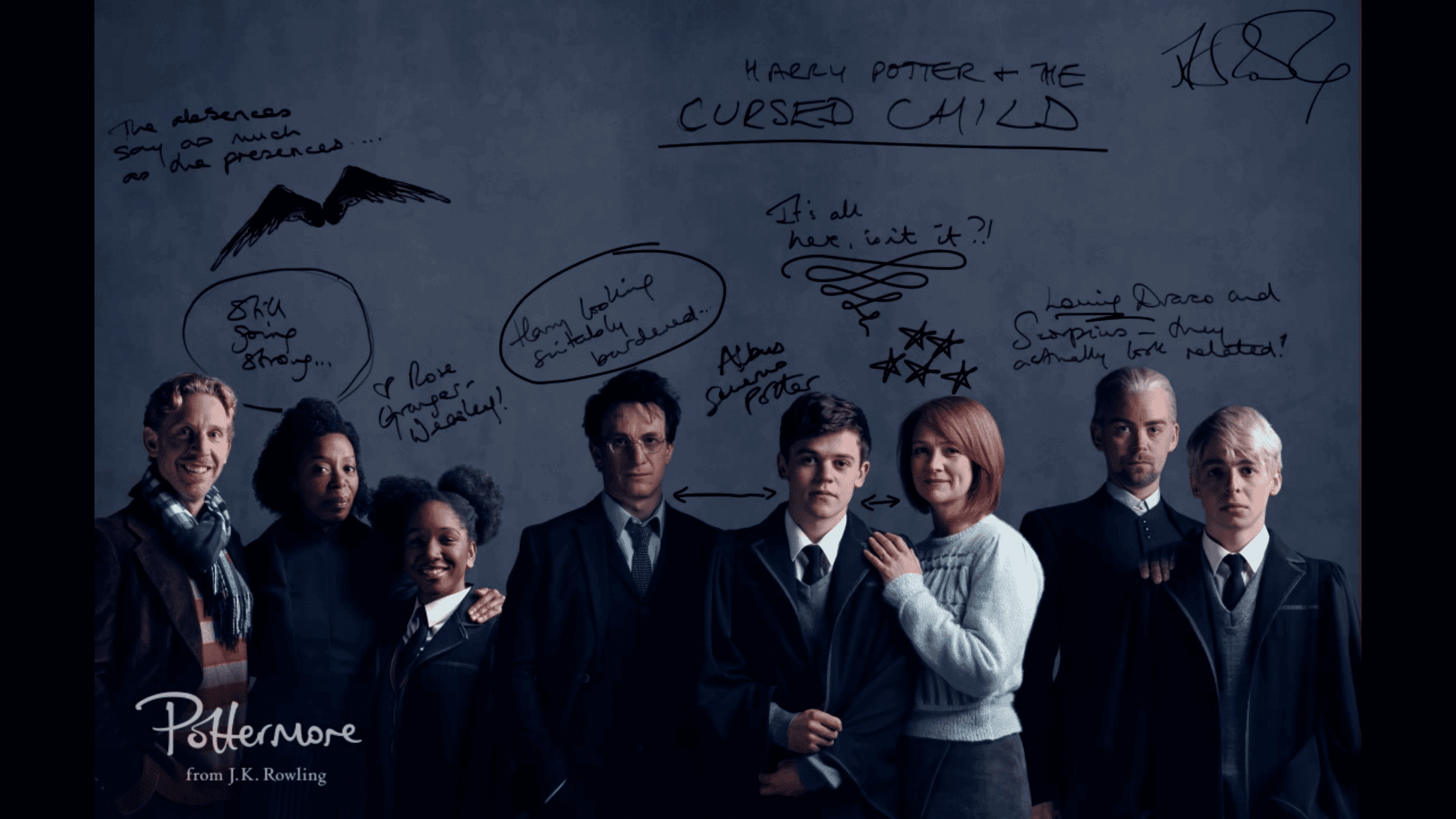 J.K. Rowling's notes on 'Harry Potter and the Cursed Child' plays cast revealed